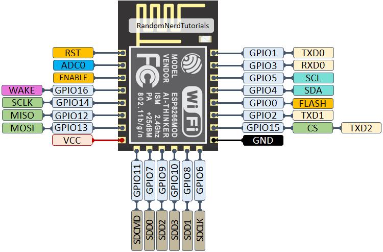 ESP8266 12-E pinout